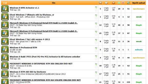 windows 8 rtm được chia sẽ phổ biến trên các forum